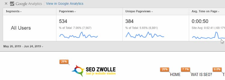 SEO-tool Page Analytics by Google